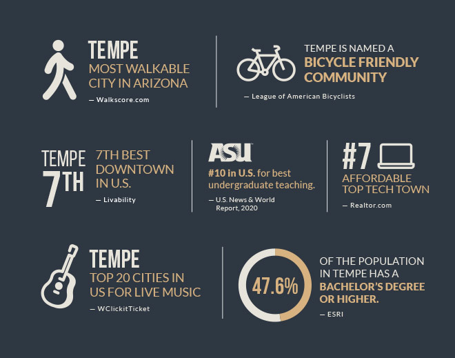 Tempe lifestyle images